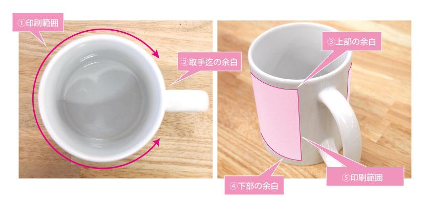 マグカップの印刷範囲️