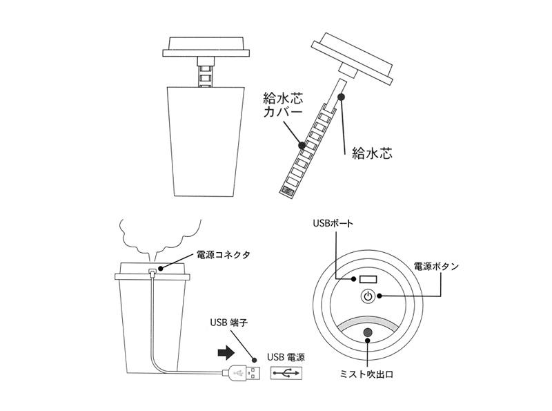 卓上加湿器の解説