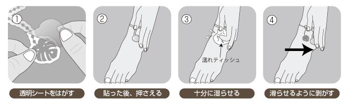 タトゥーシールの貼り方